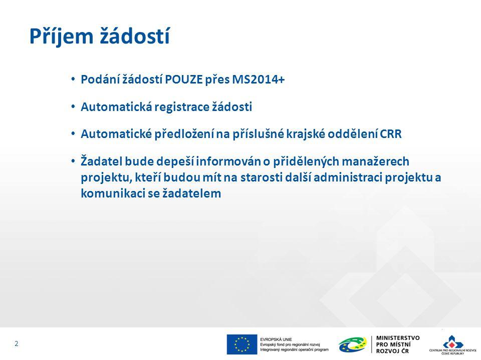 Příjem žádostí Podání žádostí POUZE přes MS2014+