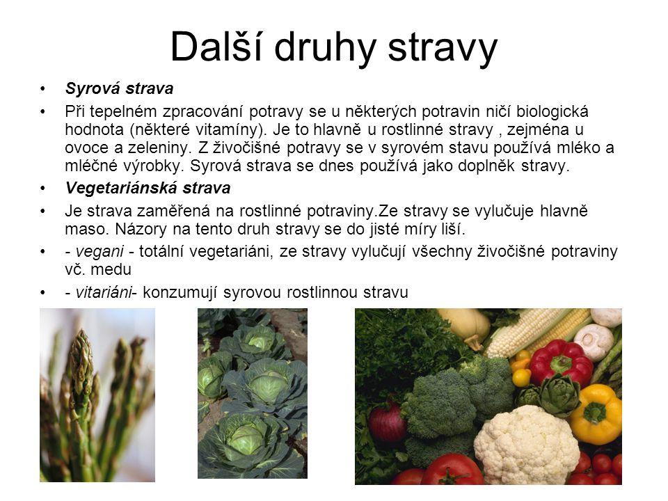 Další druhy stravy Syrová strava
