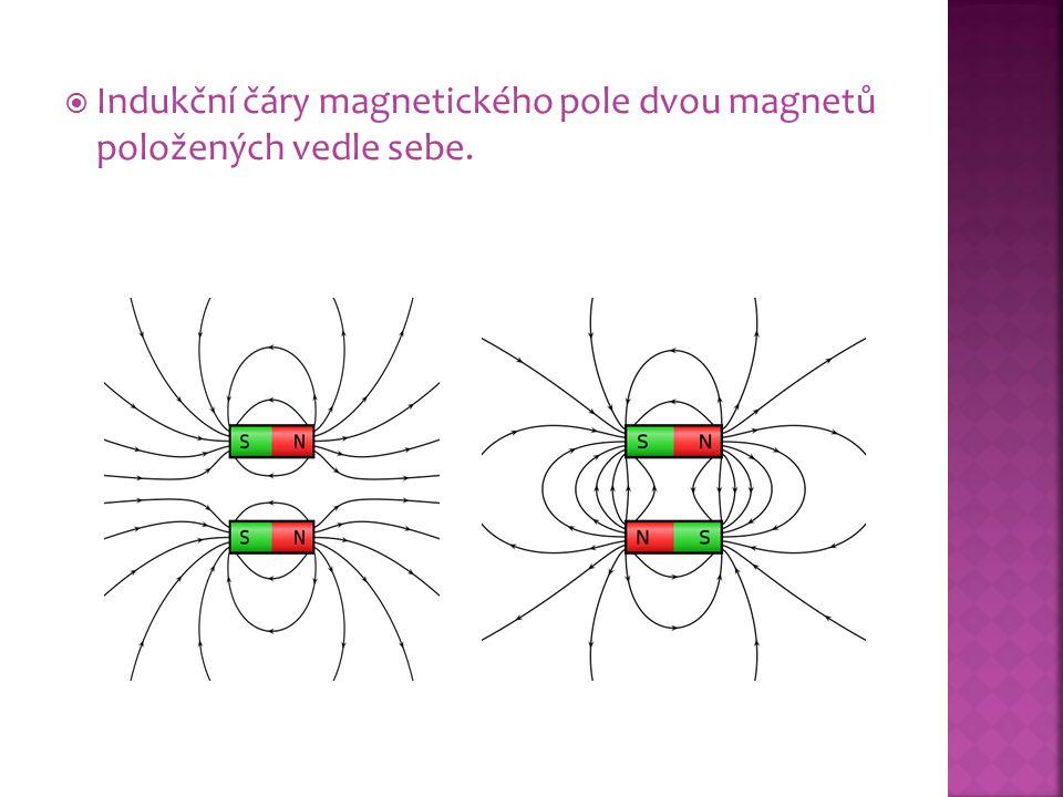 Indukční čáry magnetického pole dvou magnetů položených vedle sebe.
