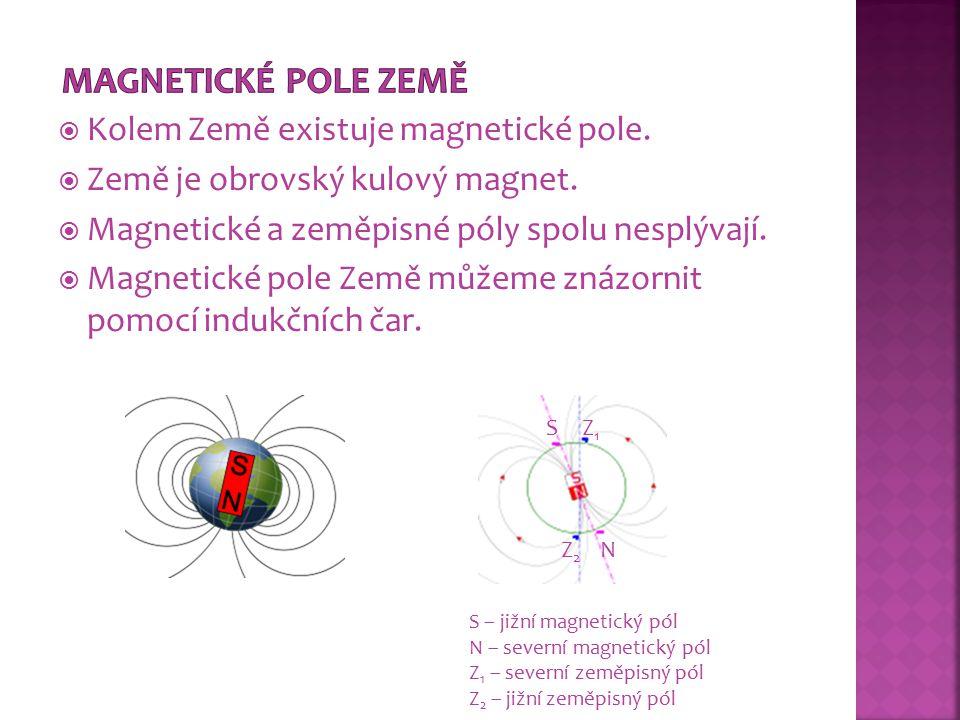 Magnetické pole Země Kolem Země existuje magnetické pole.