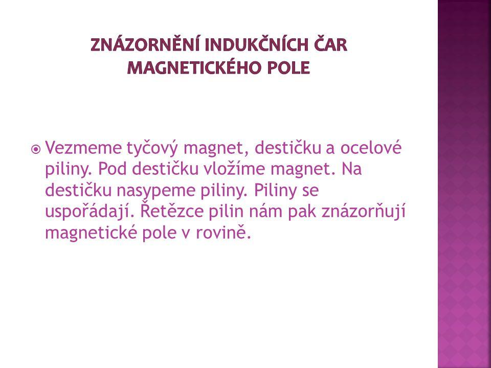 Znázornění indukčních čar magnetického pole