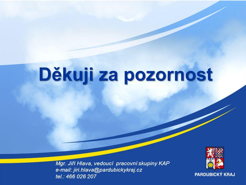 Děkuji za pozornost Mgr. Jiří Hlava, vedoucí pracovní skupiny KAP