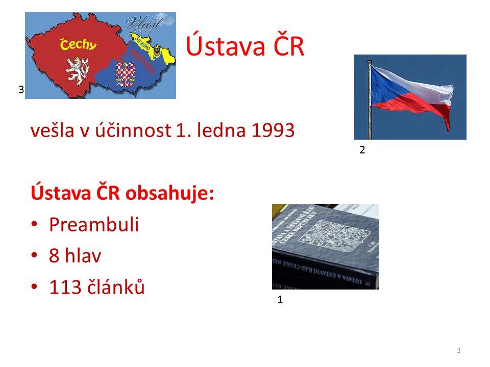 Ústava ČR vešla v účinnost 1. ledna 1993 Ústava ČR obsahuje: Preambuli