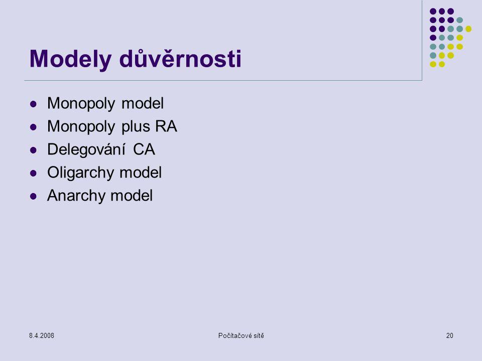 Modely důvěrnosti Monopoly model Monopoly plus RA Delegování CA