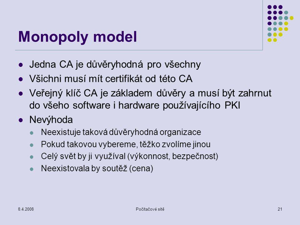 Monopoly model Jedna CA je důvěryhodná pro všechny