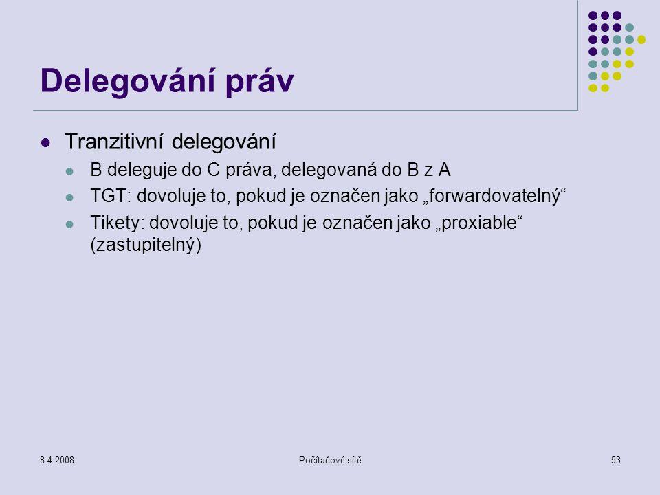 Delegování práv Tranzitivní delegování