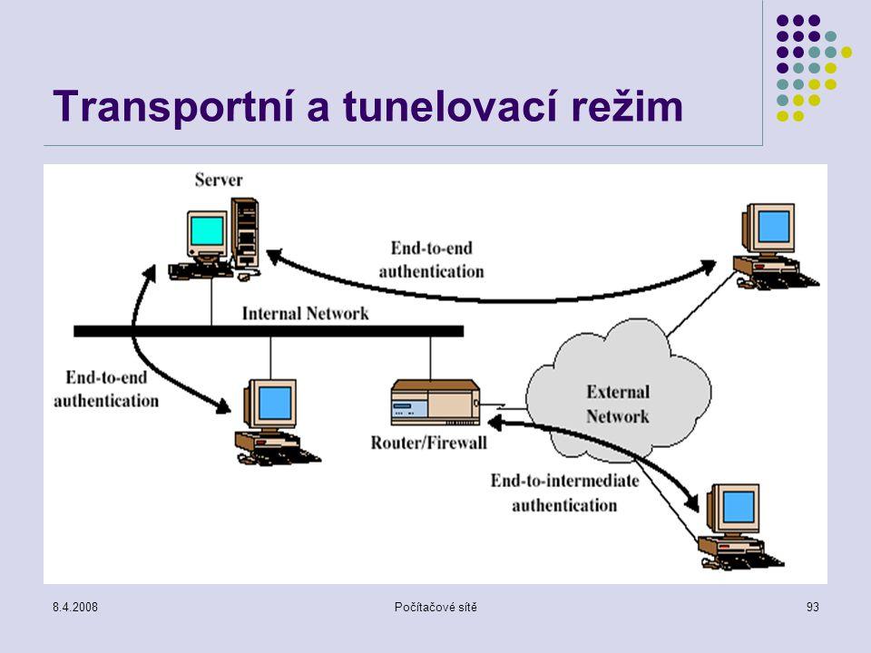 Transportní a tunelovací režim