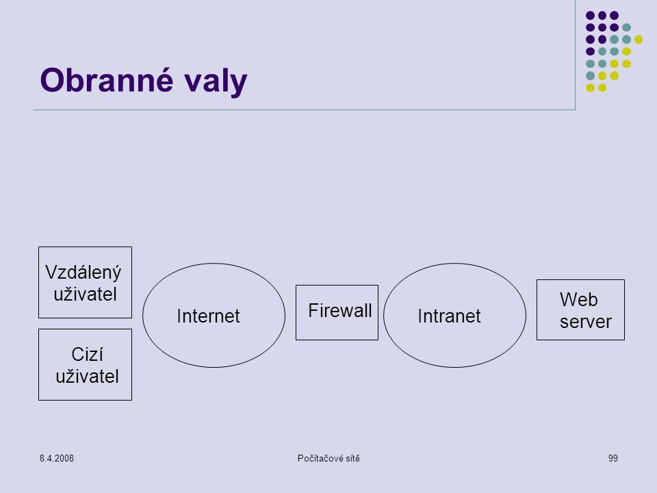 Obranné valy Vzdálený uživatel Web server Firewall Internet Intranet
