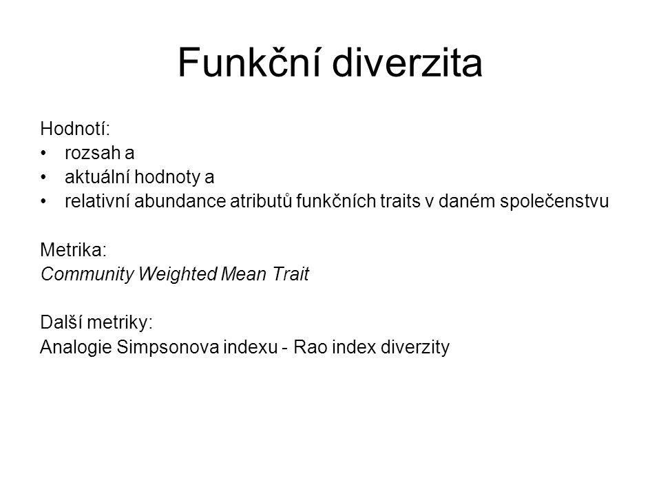 Funkční diverzita Hodnotí: rozsah a aktuální hodnoty a
