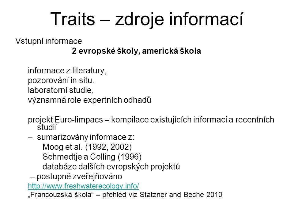 Traits – zdroje informací