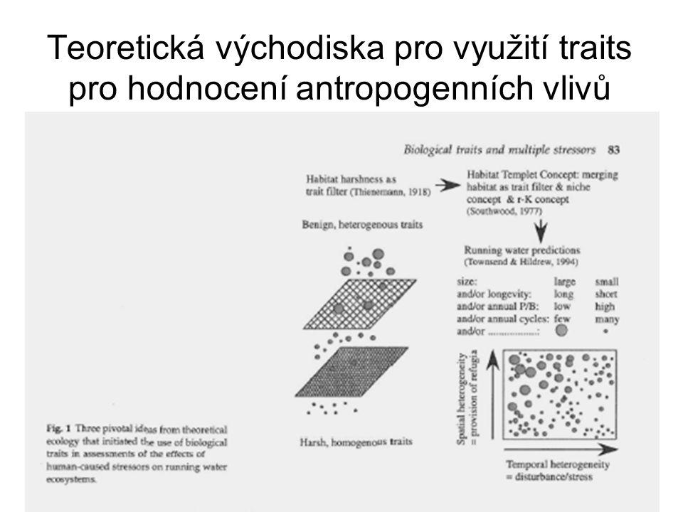 Teoretická východiska pro využití traits pro hodnocení antropogenních vlivů