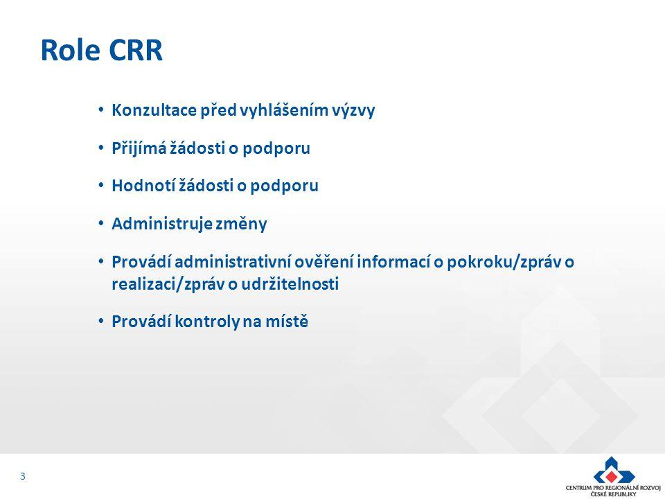 Role CRR Konzultace před vyhlášením výzvy Přijímá žádosti o podporu