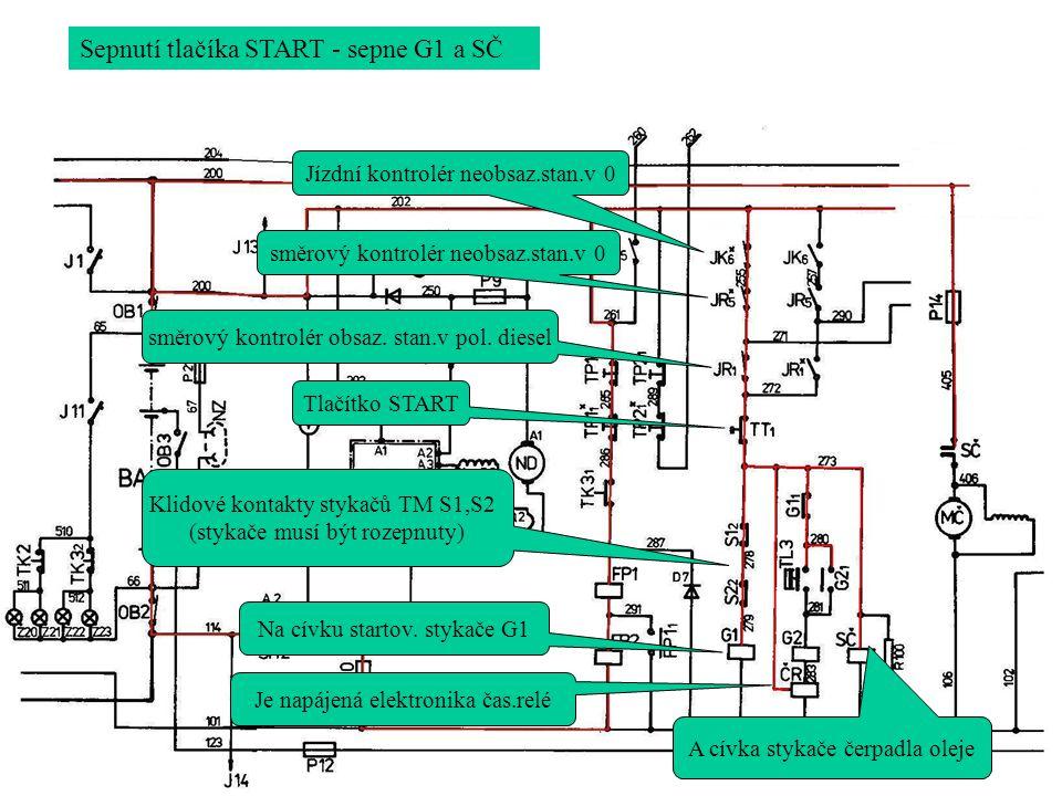 Sepnutí tlačíka START - sepne G1 a SČ