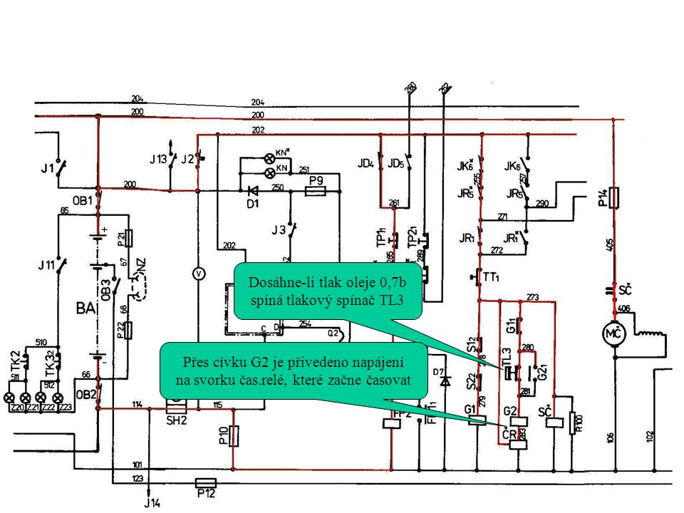 Dosáhne-li tlak oleje 0,7b spíná tlakový spínač TL3