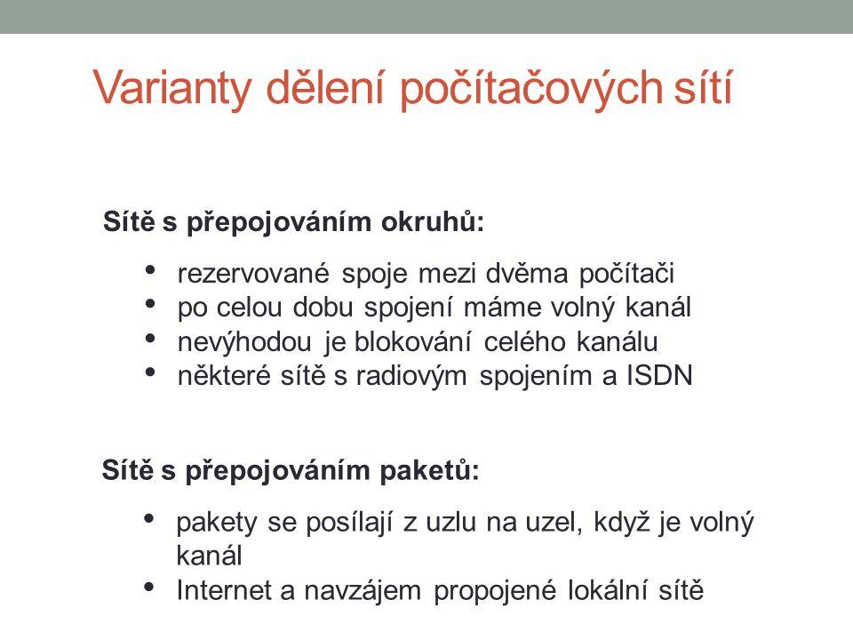 Varianty dělení počítačových sítí