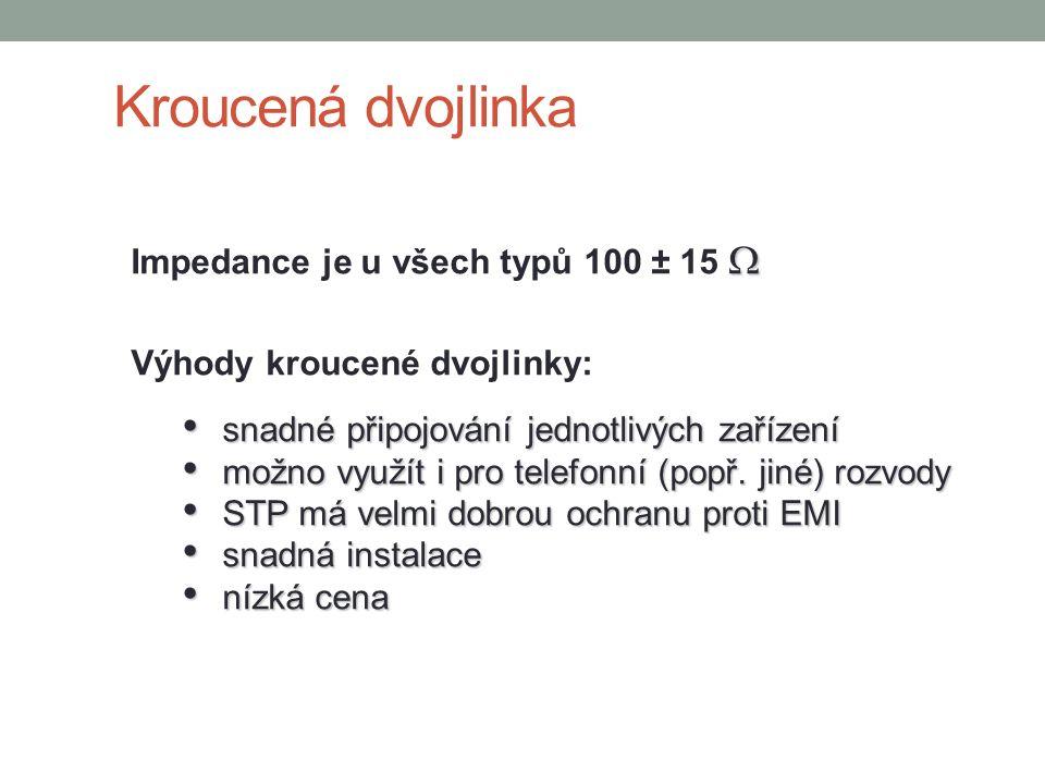 Kroucená dvojlinka Impedance je u všech typů 100 ± 15 W