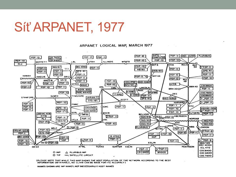 Síť ARPANET, 1977