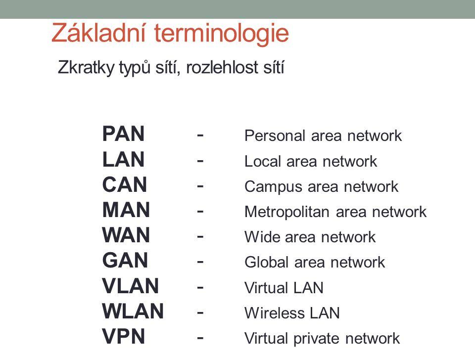 Základní terminologie Zkratky typů sítí, rozlehlost sítí