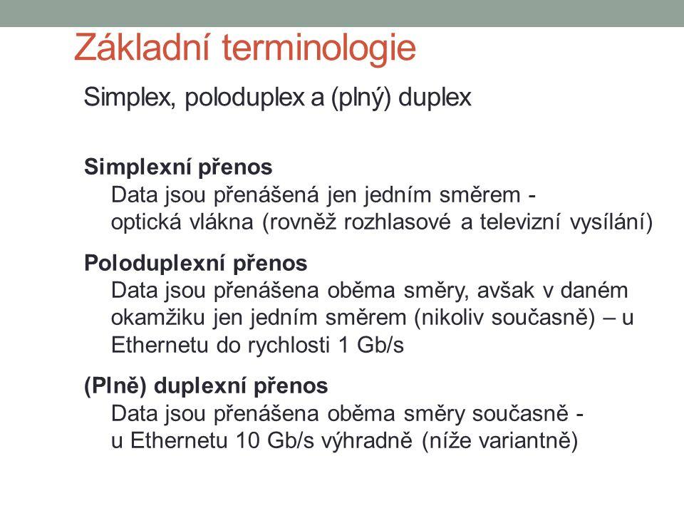 Základní terminologie Simplex, poloduplex a (plný) duplex