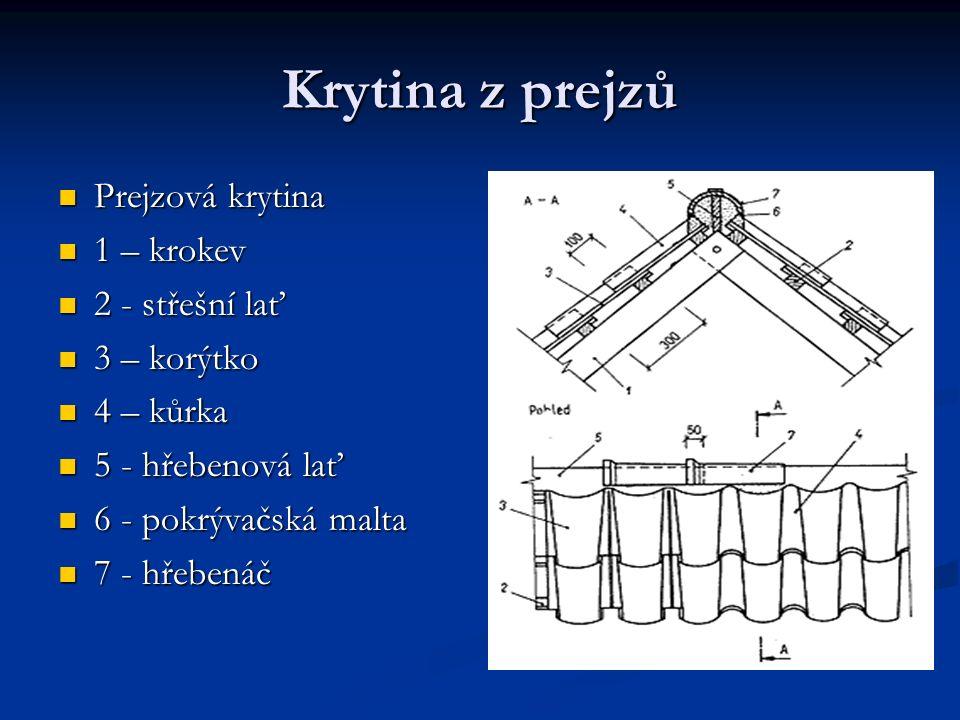 Krytina z prejzů Prejzová krytina 1 – krokev 2 - střešní lať