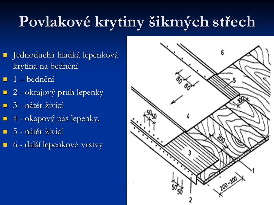 Povlakové krytiny šikmých střech