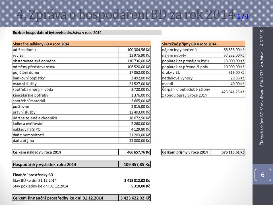 4, Zpráva o hospodaření BD za rok 2014 1/4