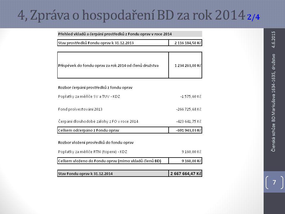 4, Zpráva o hospodaření BD za rok 2014 2/4