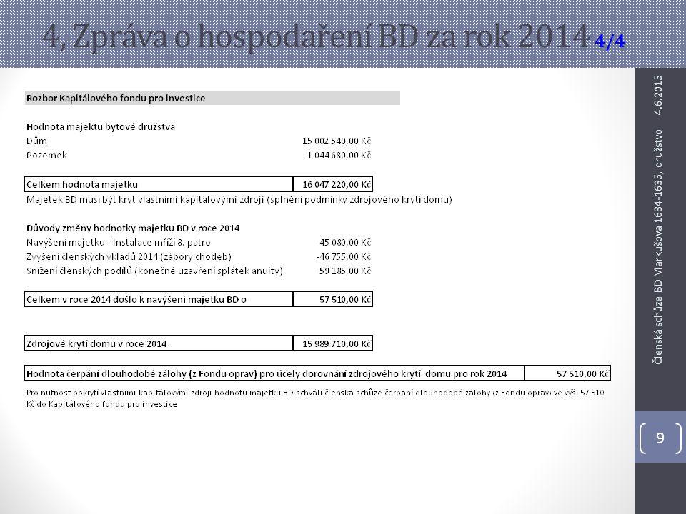4, Zpráva o hospodaření BD za rok 2014 4/4