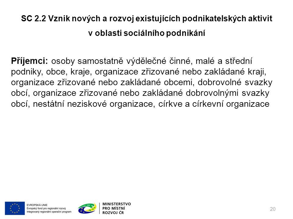 SC 2.2 Vznik nových a rozvoj existujících podnikatelských aktivit