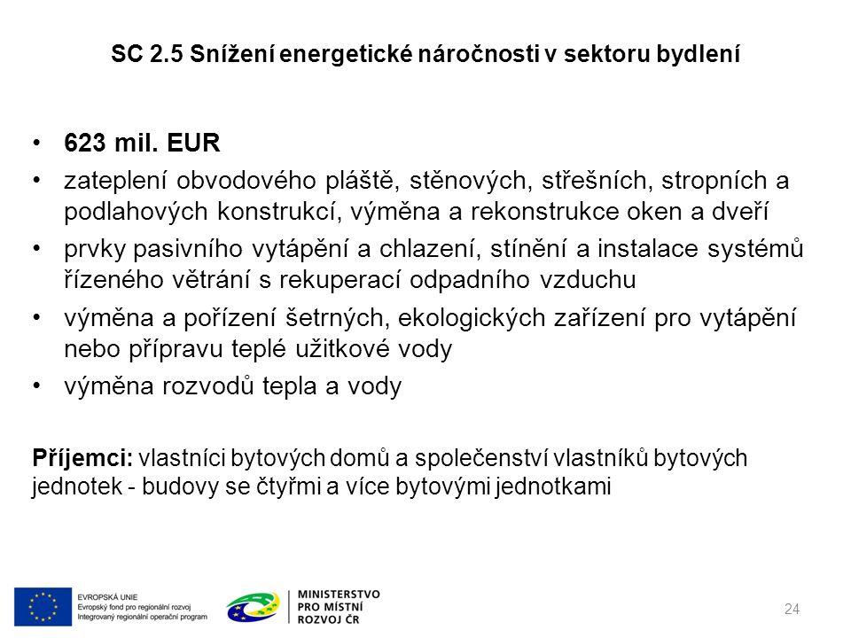 SC 2.5 Snížení energetické náročnosti v sektoru bydlení