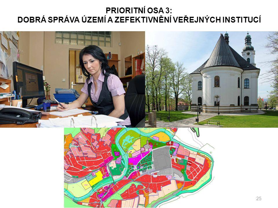 PRIORITNÍ OSA 3: Dobrá správa území a zefektivnění veřejných institucí