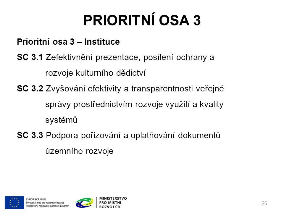 Prioritní osa 3 Prioritní osa 3 – Instituce