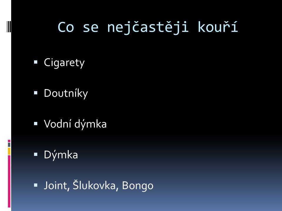 Co se nejčastěji kouří Cigarety Doutníky Vodní dýmka Dýmka