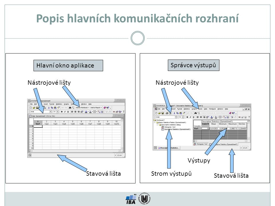 Popis hlavních komunikačních rozhraní