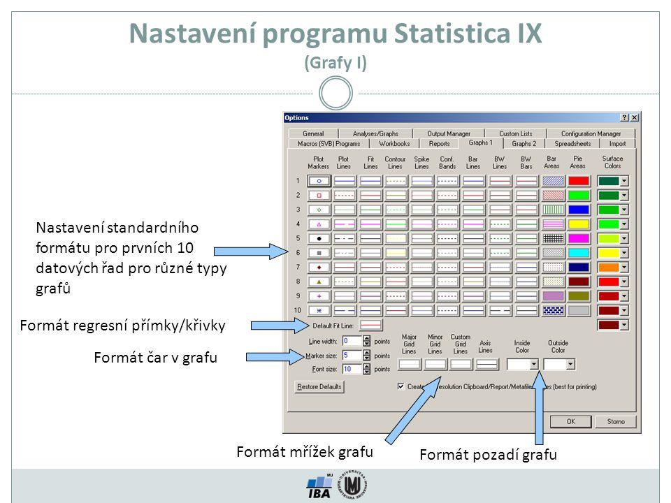 Nastavení programu Statistica IX (Grafy I)