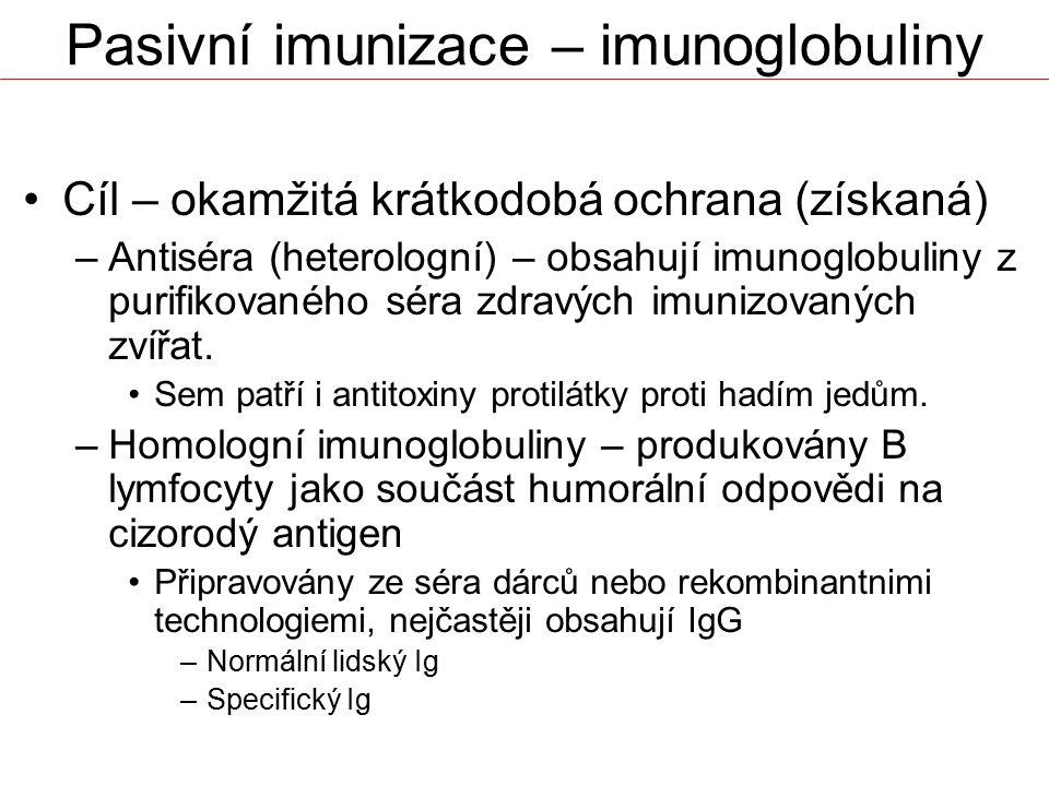 Pasivní imunizace – imunoglobuliny