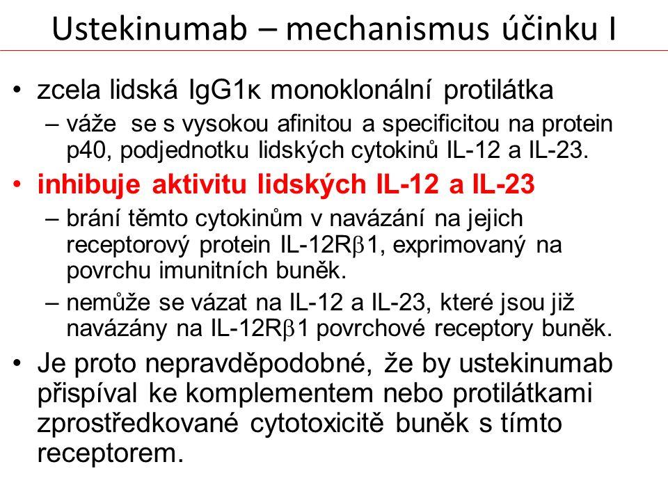 Ustekinumab – mechanismus účinku I