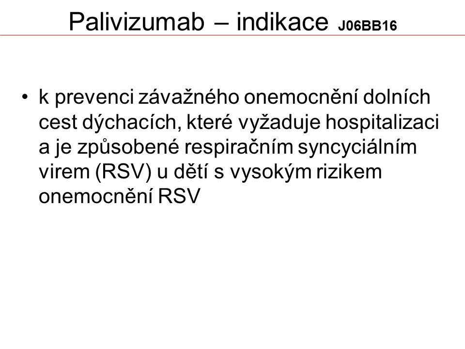Palivizumab – indikace J06BB16