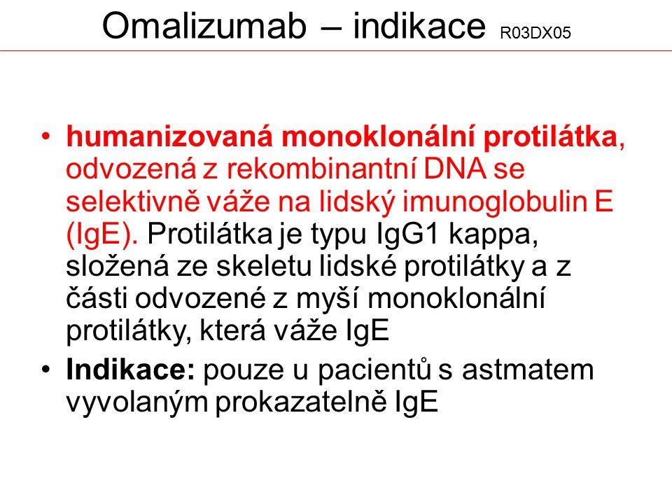 Omalizumab – indikace R03DX05
