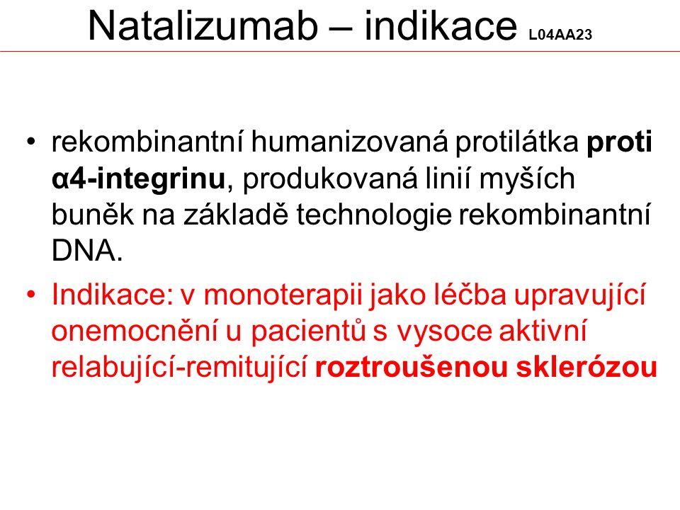 Natalizumab – indikace L04AA23