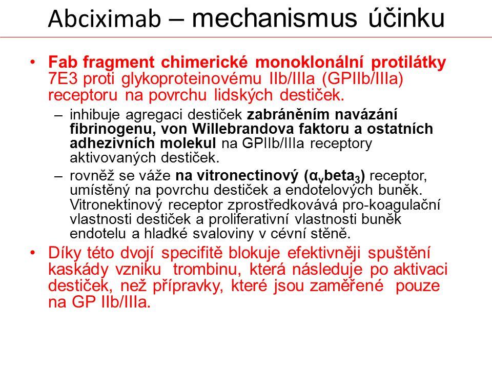 Abciximab – mechanismus účinku