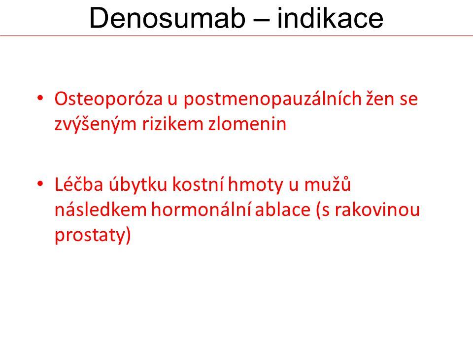 Denosumab – indikace Osteoporóza u postmenopauzálních žen se zvýšeným rizikem zlomenin.