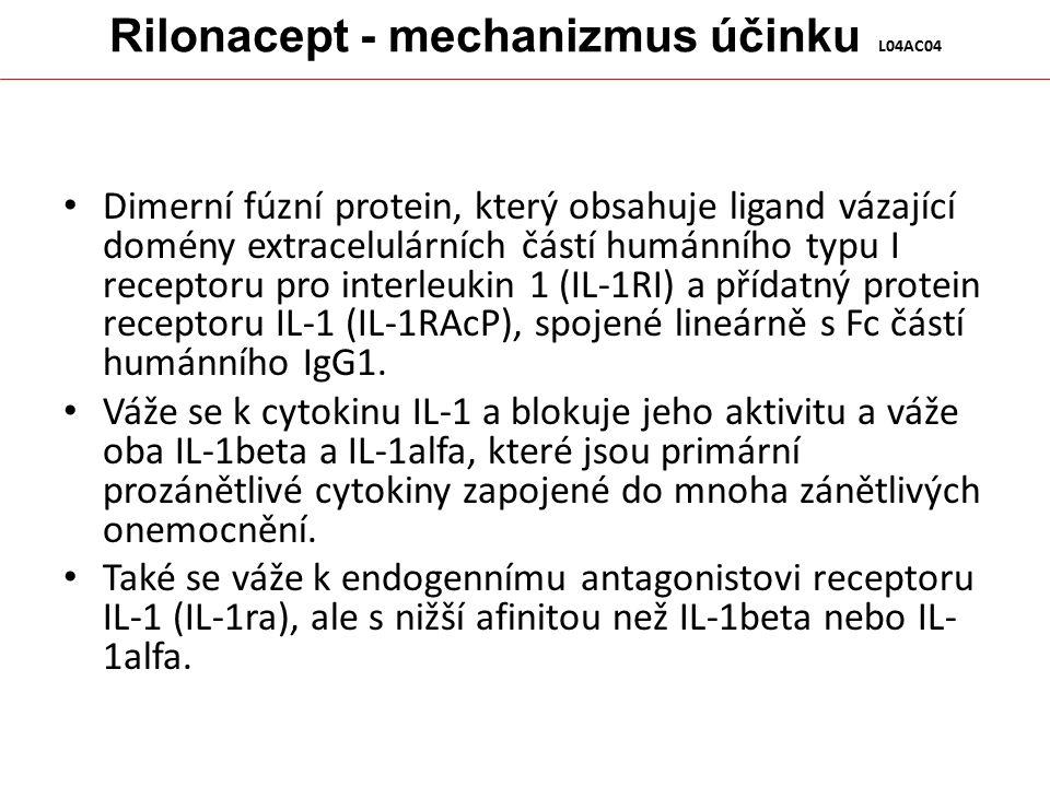 Rilonacept - mechanizmus účinku L04AC04