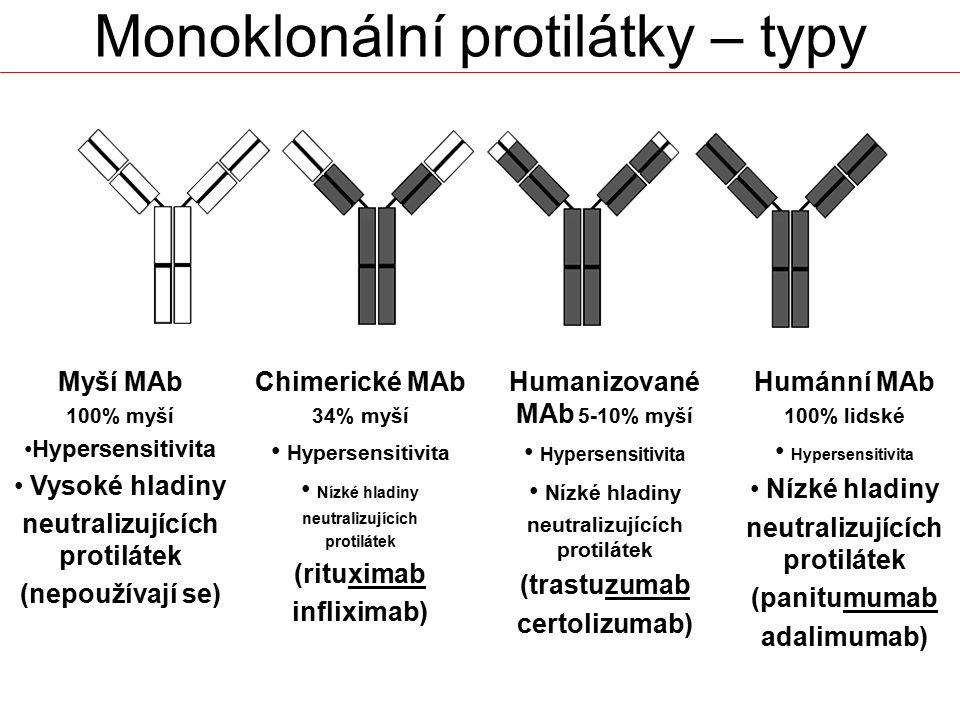 Monoklonální protilátky – typy