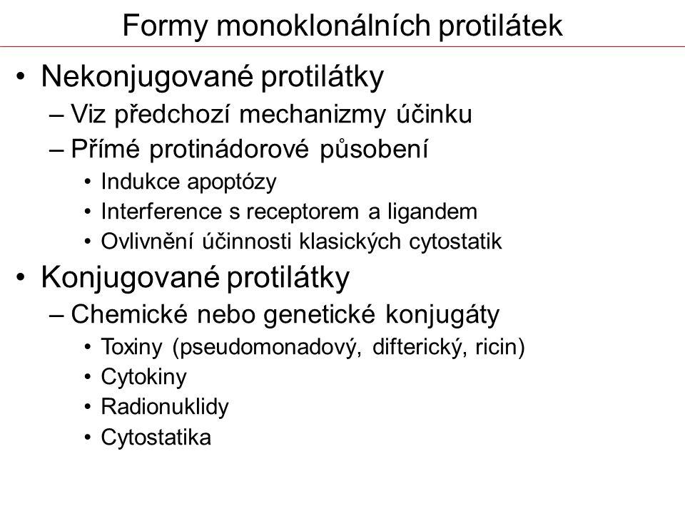 Formy monoklonálních protilátek