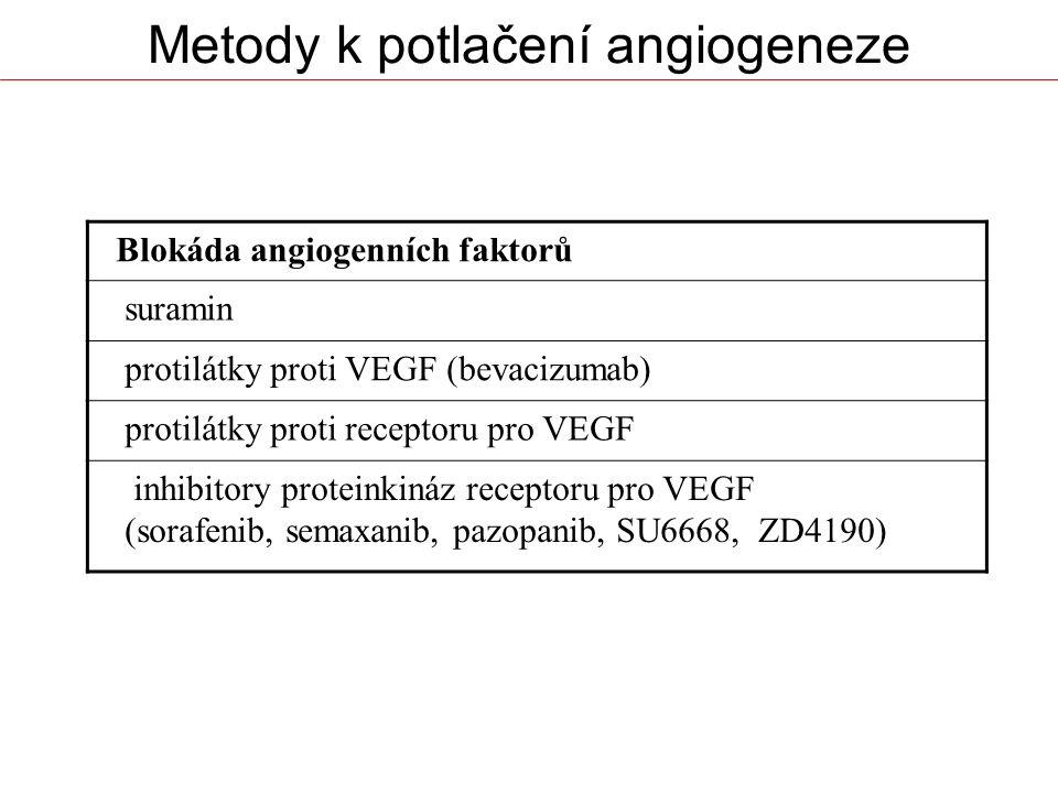 Metody k potlačení angiogeneze