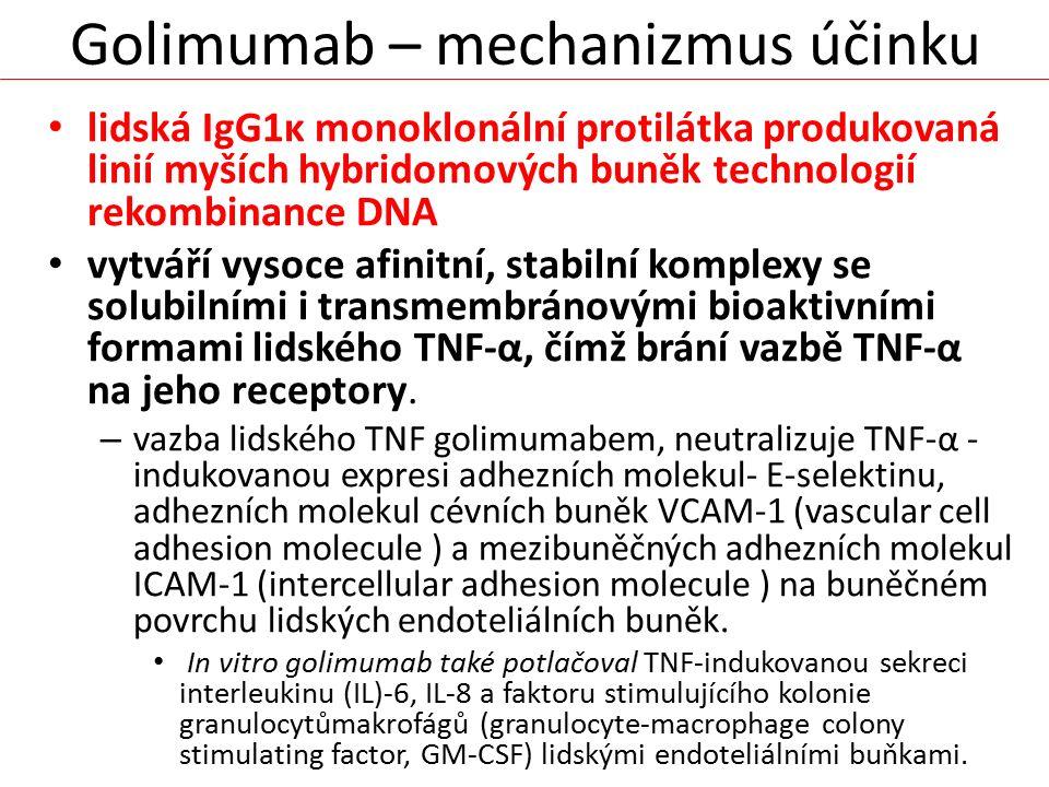 Golimumab – mechanizmus účinku