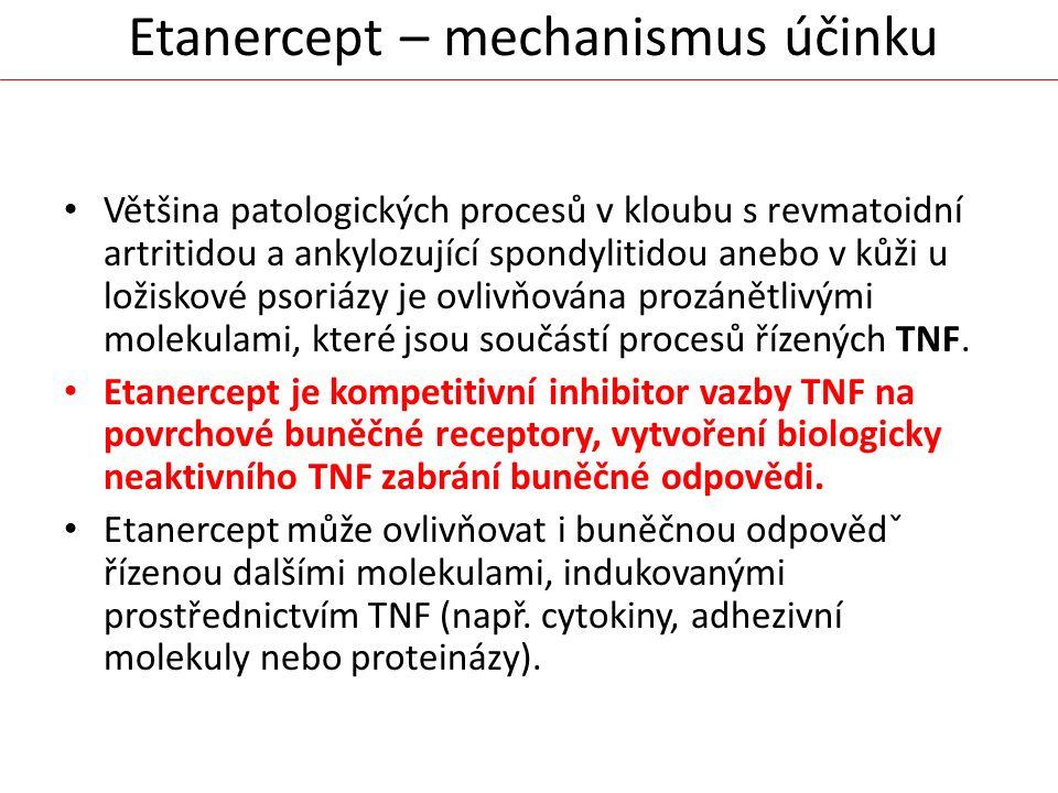 Etanercept – mechanismus účinku