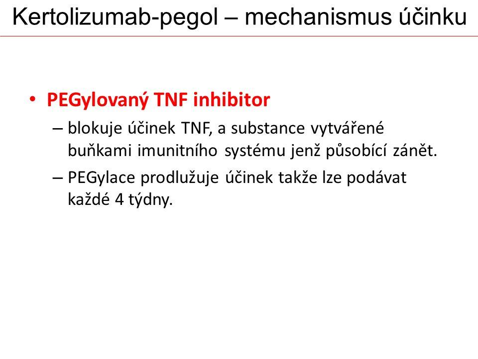 Kertolizumab-pegol – mechanismus účinku