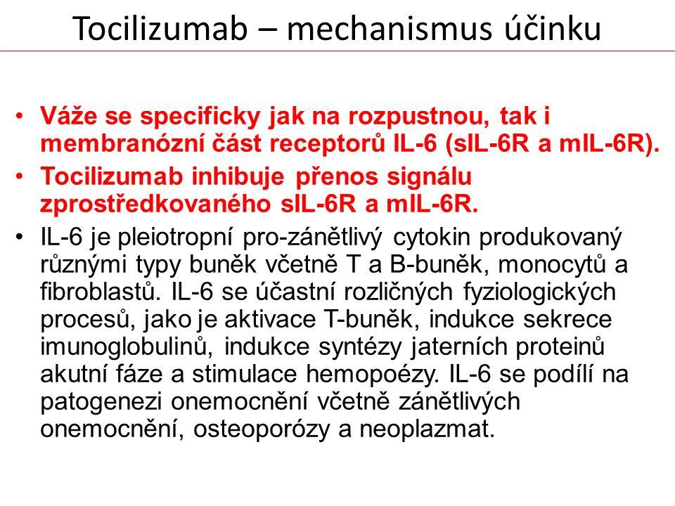 Tocilizumab – mechanismus účinku